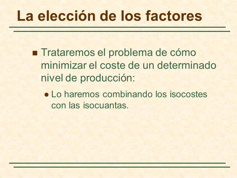 La elección de los factores Trataremos el problema de cómo minimizar el coste de un determinado nivel de producción: Lo haremos combinando los isocost