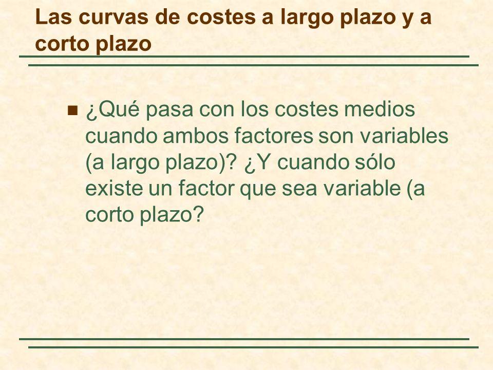 Las curvas de costes a largo plazo y a corto plazo ¿Qué pasa con los costes medios cuando ambos factores son variables (a largo plazo)? ¿Y cuando sólo