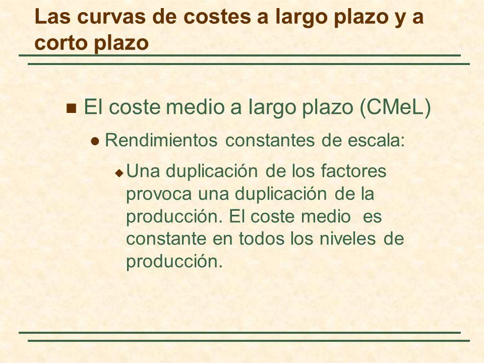 El coste medio a largo plazo (CMeL) Rendimientos constantes de escala: Una duplicación de los factores provoca una duplicación de la producción. El co