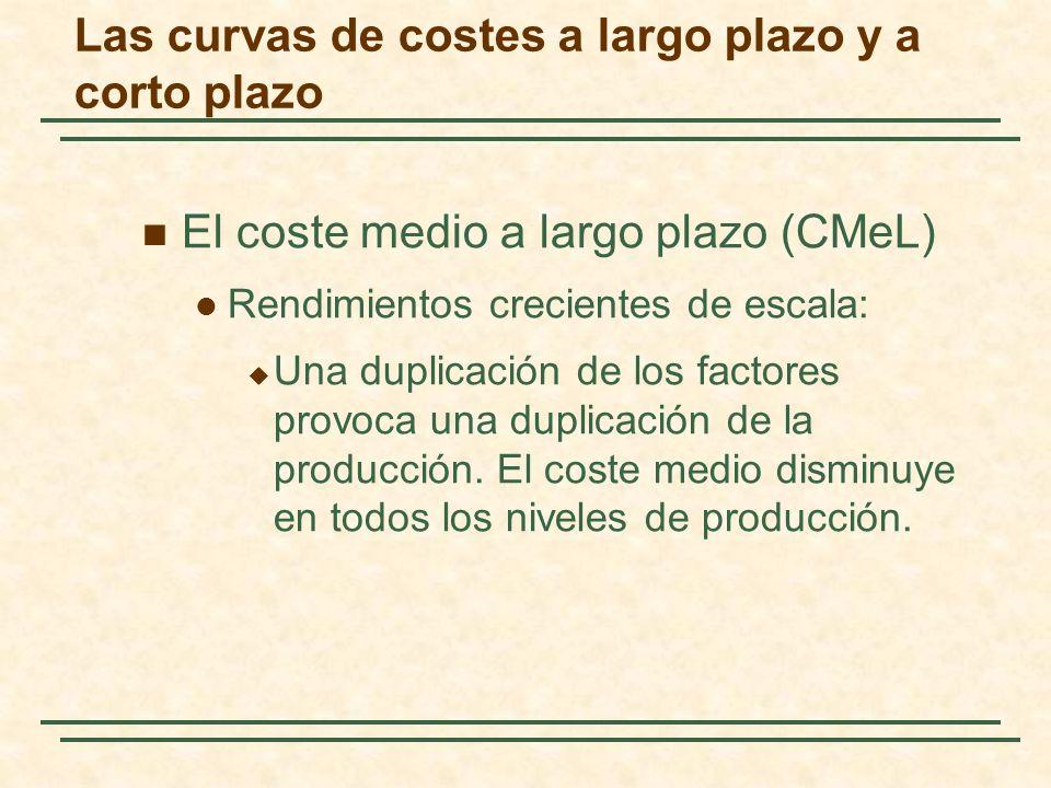 El coste medio a largo plazo (CMeL) Rendimientos crecientes de escala: Una duplicación de los factores provoca una duplicación de la producción. El co