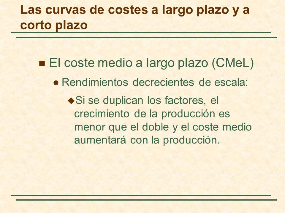 El coste medio a largo plazo (CMeL) Rendimientos decrecientes de escala: Si se duplican los factores, el crecimiento de la producción es menor que el