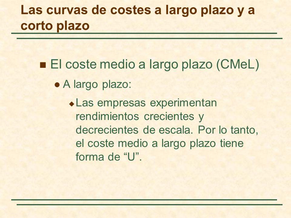El coste medio a largo plazo (CMeL) A largo plazo: Las empresas experimentan rendimientos crecientes y decrecientes de escala. Por lo tanto, el coste