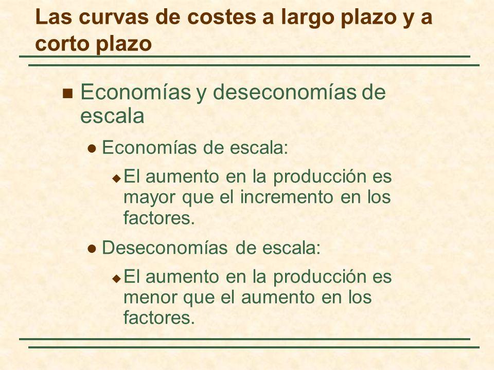 Economías y deseconomías de escala Economías de escala: El aumento en la producción es mayor que el incremento en los factores. Deseconomías de escala