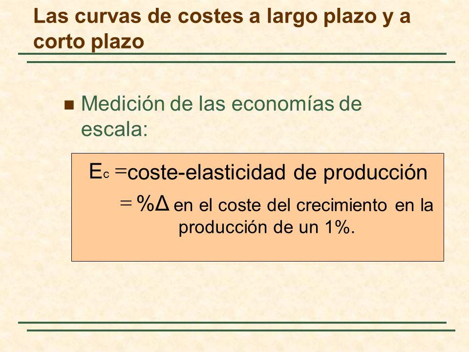 Medición de las economías de escala: en el coste del crecimiento en la producción de un 1%. %Δ coste-elasticidad de producción E c Las curvas de coste