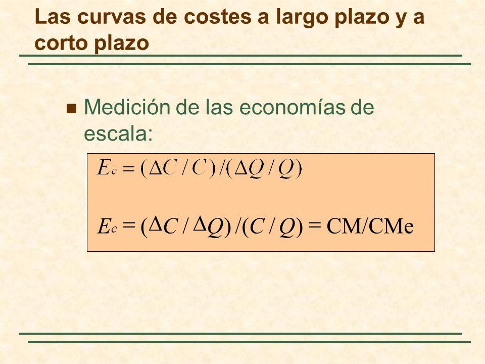 Medición de las economías de escala: CM/CMe)//()/( QCQCE c Las curvas de costes a largo plazo y a corto plazo