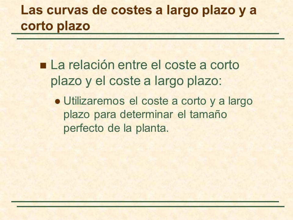 La relación entre el coste a corto plazo y el coste a largo plazo: Utilizaremos el coste a corto y a largo plazo para determinar el tamaño perfecto de
