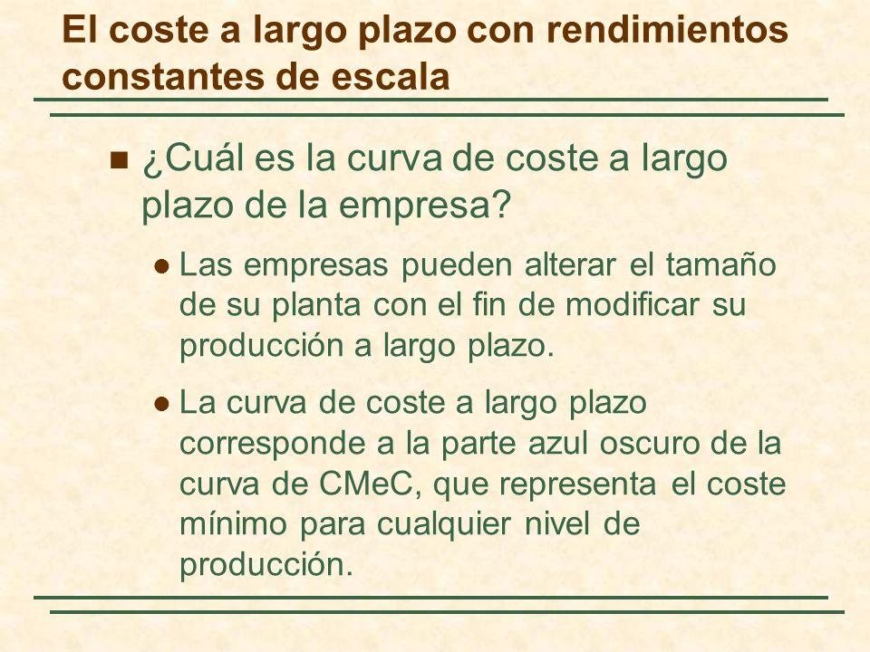 ¿Cuál es la curva de coste a largo plazo de la empresa? Las empresas pueden alterar el tamaño de su planta con el fin de modificar su producción a lar