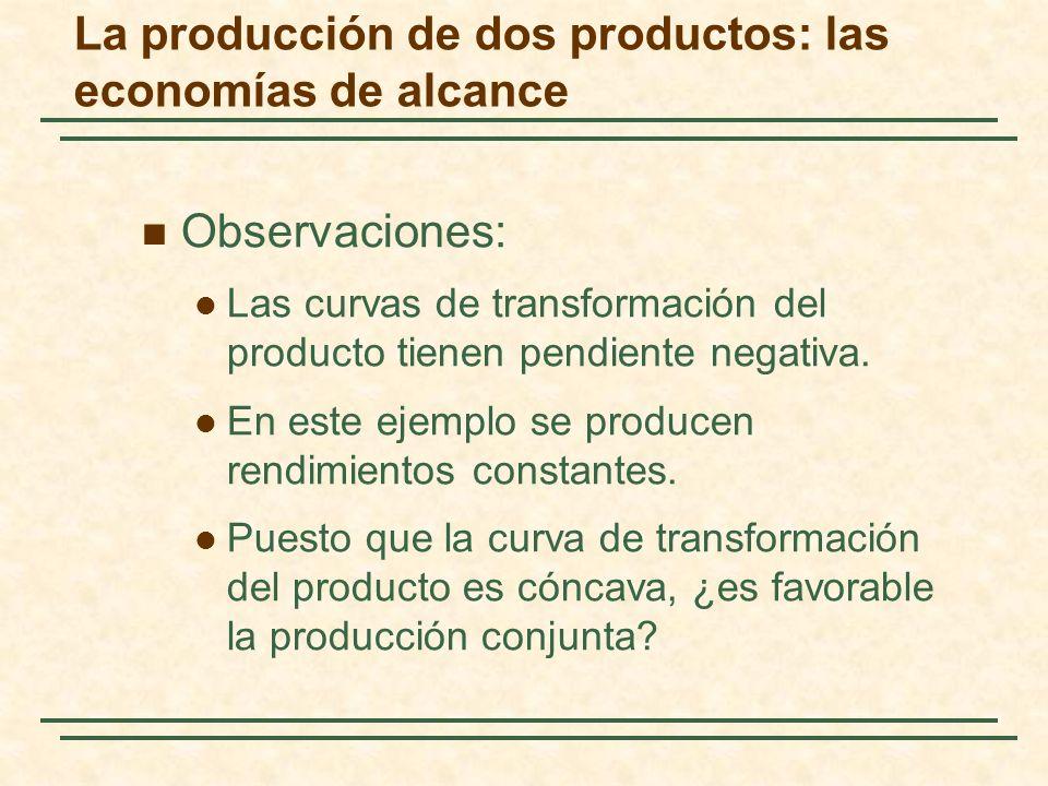 Observaciones: Las curvas de transformación del producto tienen pendiente negativa. En este ejemplo se producen rendimientos constantes. Puesto que la