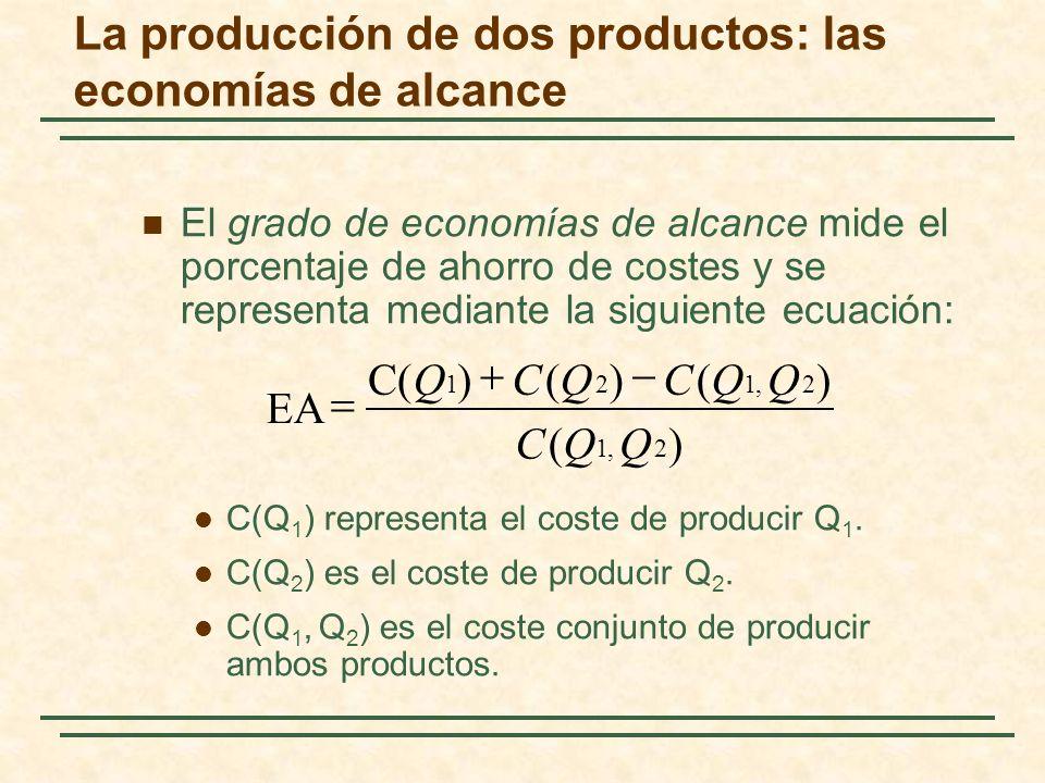 El grado de economías de alcance mide el porcentaje de ahorro de costes y se representa mediante la siguiente ecuación: C(Q 1 ) representa el coste de