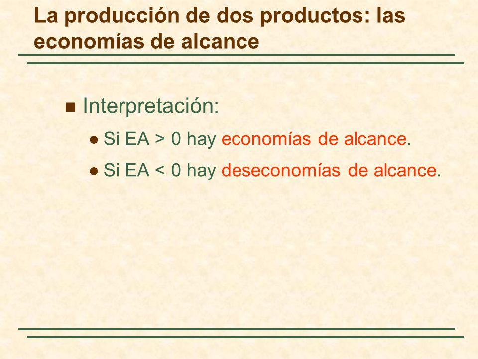 Interpretación: Si EA > 0 hay economías de alcance. Si EA < 0 hay deseconomías de alcance. La producción de dos productos: las economías de alcance