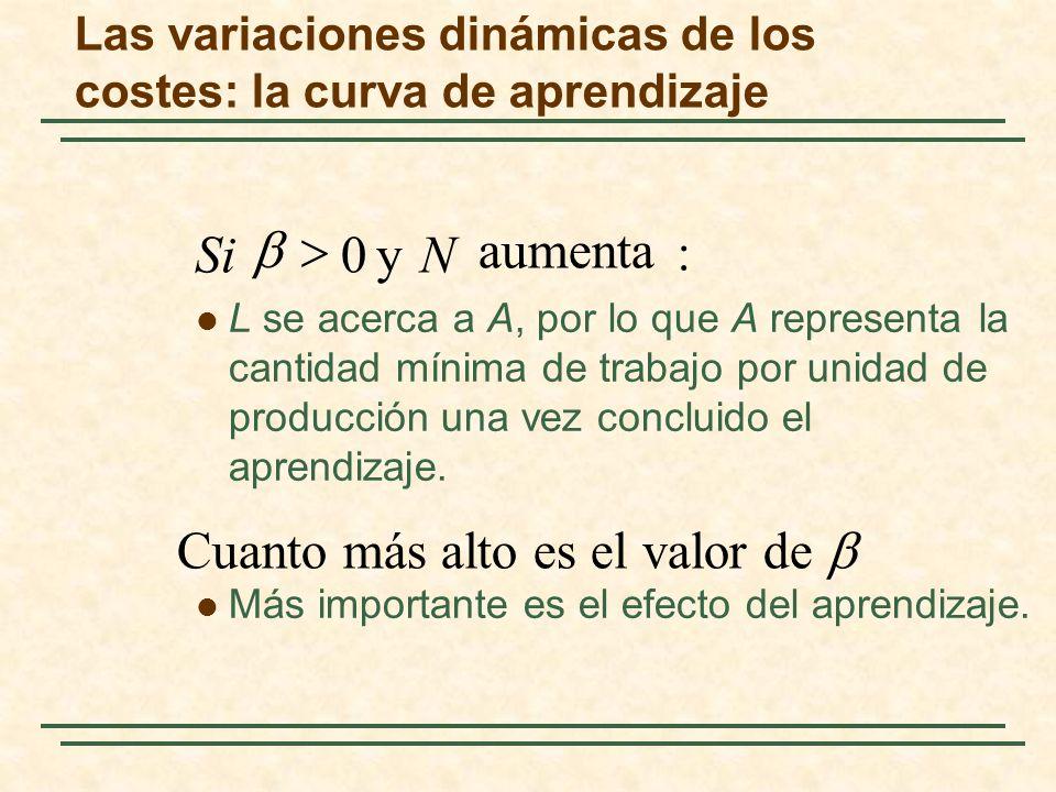 L se acerca a A, por lo que A representa la cantidad mínima de trabajo por unidad de producción una vez concluido el aprendizaje. Más importante es el