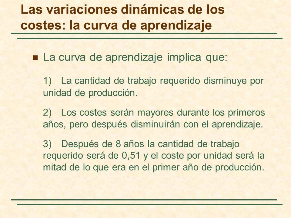 La curva de aprendizaje implica que: 1) La cantidad de trabajo requerido disminuye por unidad de producción. 2)Los costes serán mayores durante los pr