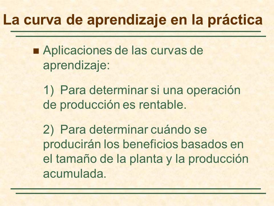Aplicaciones de las curvas de aprendizaje: 1) Para determinar si una operación de producción es rentable. 2)Para determinar cuándo se producirán los b