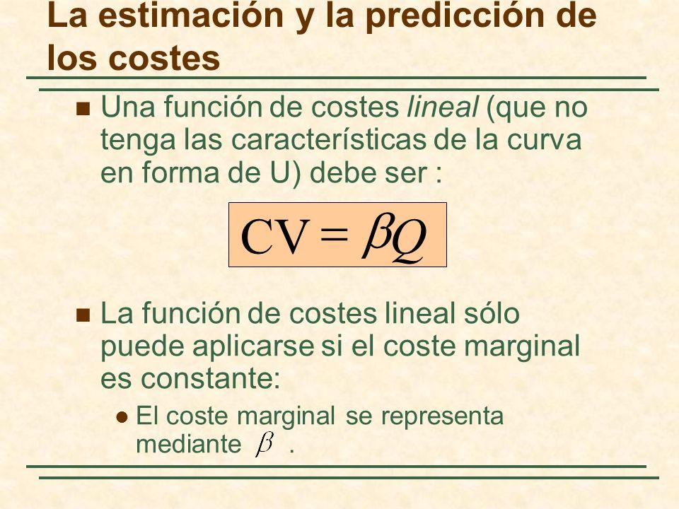 Una función de costes lineal (que no tenga las características de la curva en forma de U) debe ser : La función de costes lineal sólo puede aplicarse