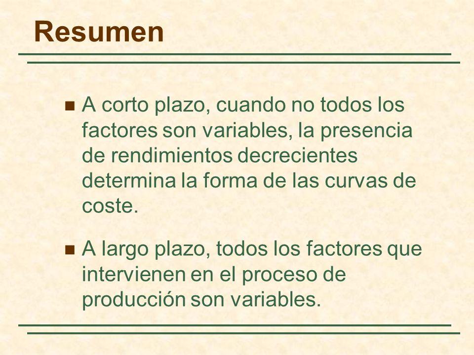 Resumen A corto plazo, cuando no todos los factores son variables, la presencia de rendimientos decrecientes determina la forma de las curvas de coste