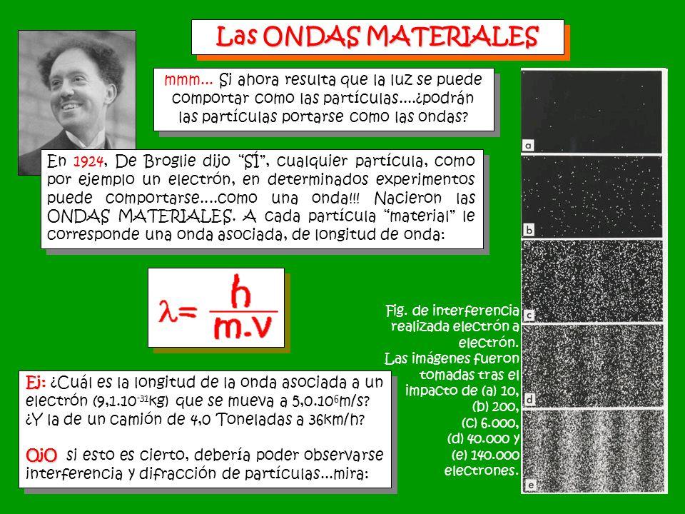 Las ONDAS MATERIALES En 1924, De Broglie dijo SÍ, cualquier partícula, como por ejemplo un electrón, en determinados experimentos puede comportarse...