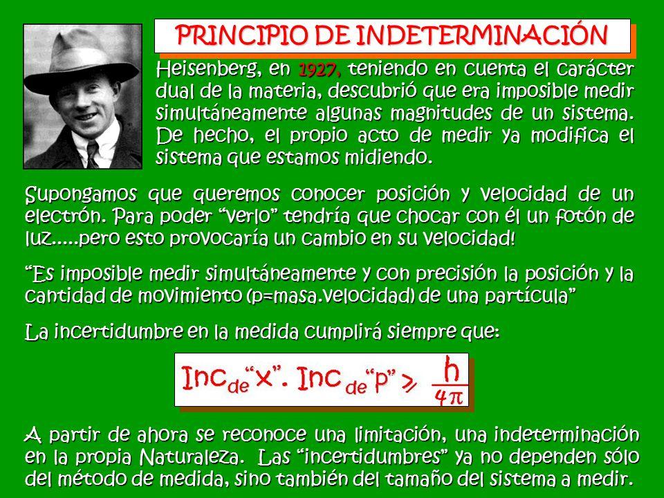 PRINCIPIO DE INDETERMINACIÓN Heisenberg, en 1927, teniendo en cuenta el carácter dual de la materia, descubrió que era imposible medir simultáneamente