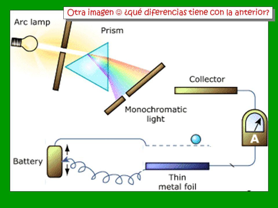 E FOTÓN = h.f E FOTÓN = Trabajo de Extracción + Ec del electrón E FOTÓN = W extr.