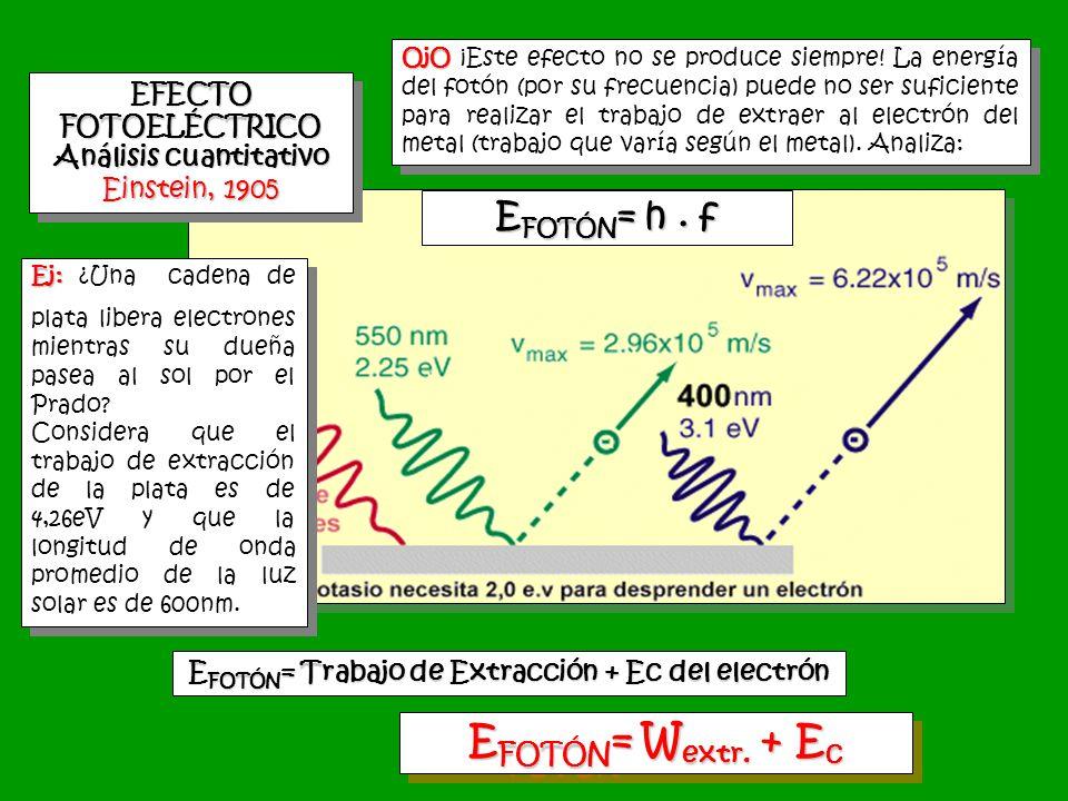 E FOTÓN = h. f E FOTÓN = Trabajo de Extracción + Ec del electrón E FOTÓN = W extr. + E c OjO OjO ¡Este efecto no se produce siempre! La energía del fo