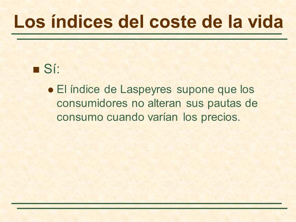 Sí: El índice de Laspeyres supone que los consumidores no alteran sus pautas de consumo cuando varían los precios. Los índices del coste de la vida