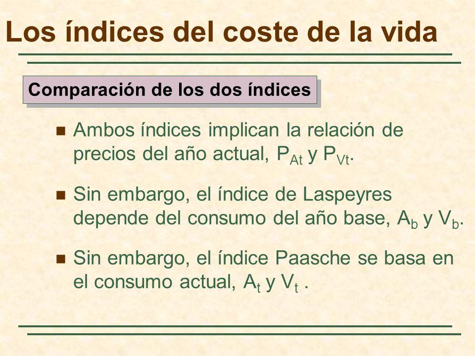 Ambos índices implican la relación de precios del año actual, P At y P Vt. Sin embargo, el índice de Laspeyres depende del consumo del año base, A b y