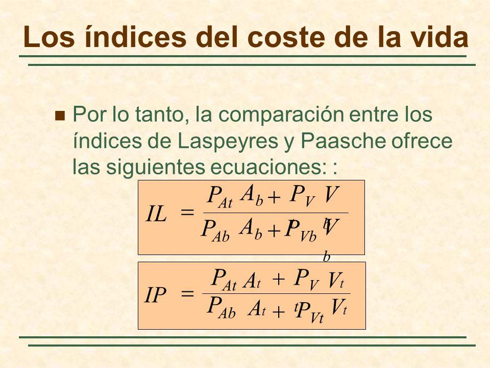 Por lo tanto, la comparación entre los índices de Laspeyres y Paasche ofrece las siguientes ecuaciones: : Los índices del coste de la vida VbVb PVtPVt