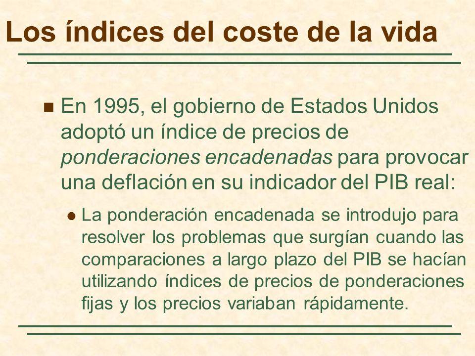 En 1995, el gobierno de Estados Unidos adoptó un índice de precios de ponderaciones encadenadas para provocar una deflación en su indicador del PIB re