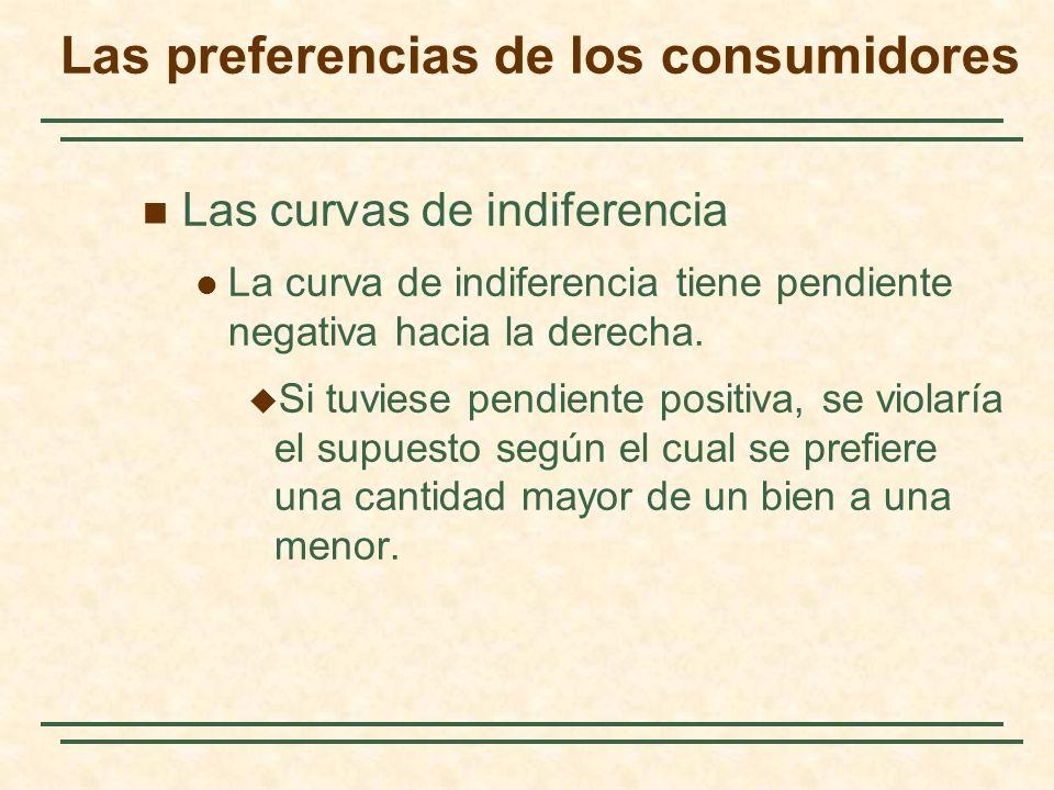 Las curvas de indiferencia La curva de indiferencia tiene pendiente negativa hacia la derecha. Si tuviese pendiente positiva, se violaría el supuesto
