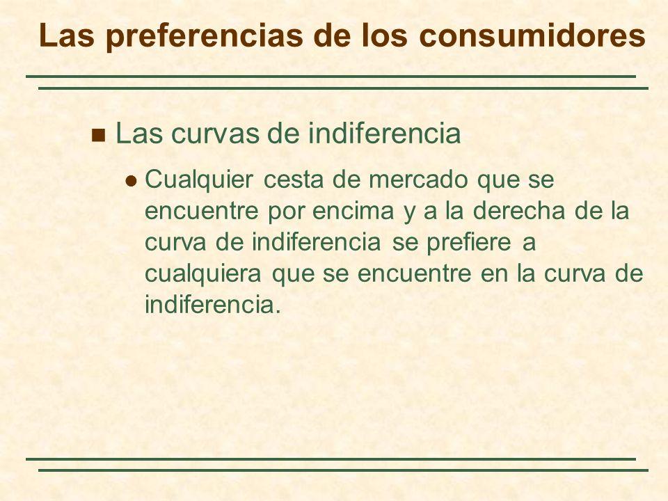 Las curvas de indiferencia Cualquier cesta de mercado que se encuentre por encima y a la derecha de la curva de indiferencia se prefiere a cualquiera