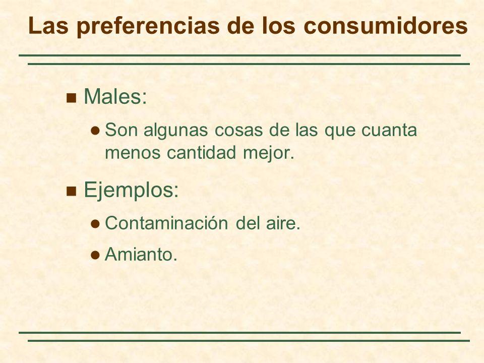 Males: Son algunas cosas de las que cuanta menos cantidad mejor. Ejemplos: Contaminación del aire. Amianto. Las preferencias de los consumidores