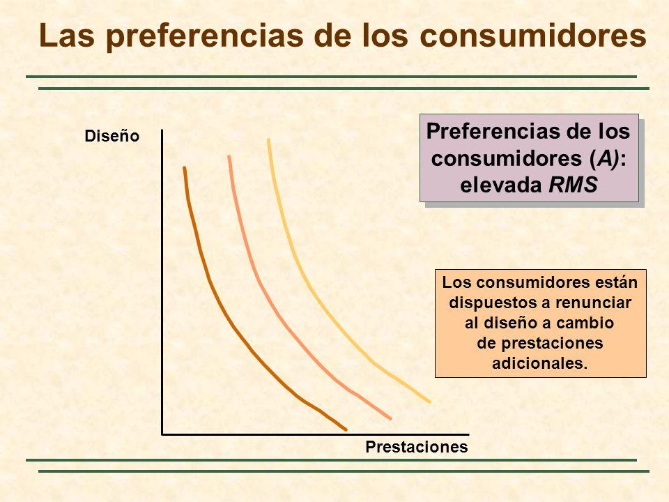 Los consumidores están dispuestos a renunciar al diseño a cambio de prestaciones adicionales. Diseño Prestaciones Preferencias de los consumidores (A)