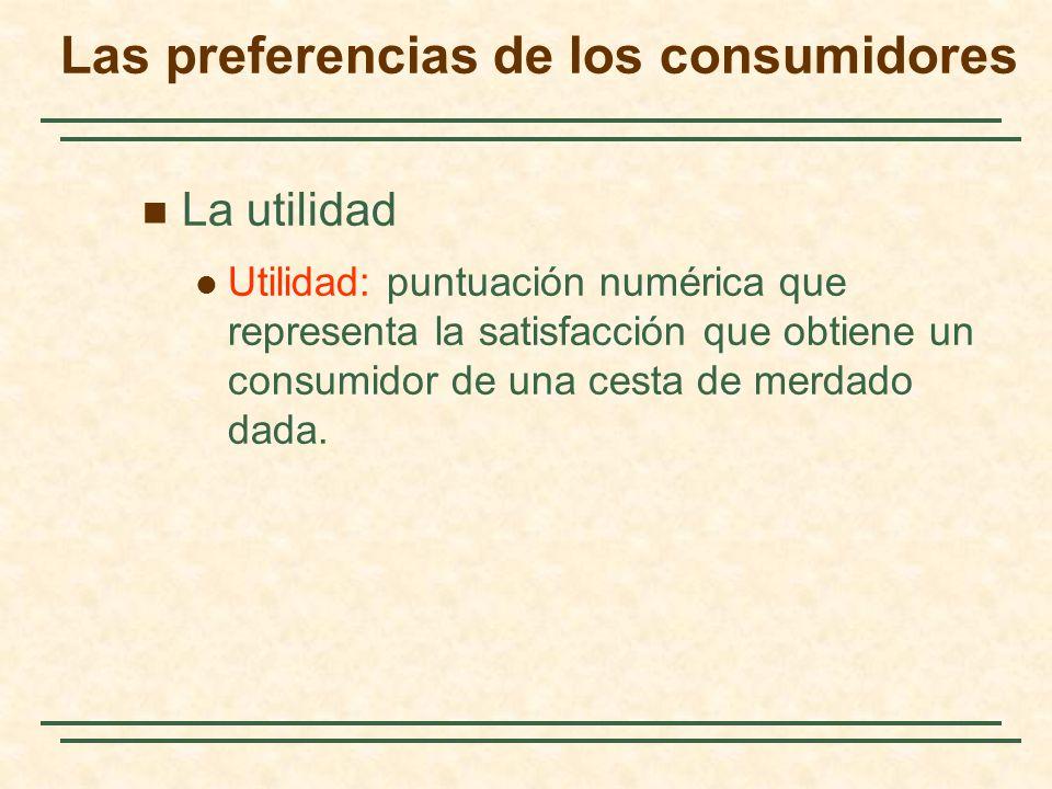 La utilidad Utilidad: puntuación numérica que representa la satisfacción que obtiene un consumidor de una cesta de merdado dada. Las preferencias de l
