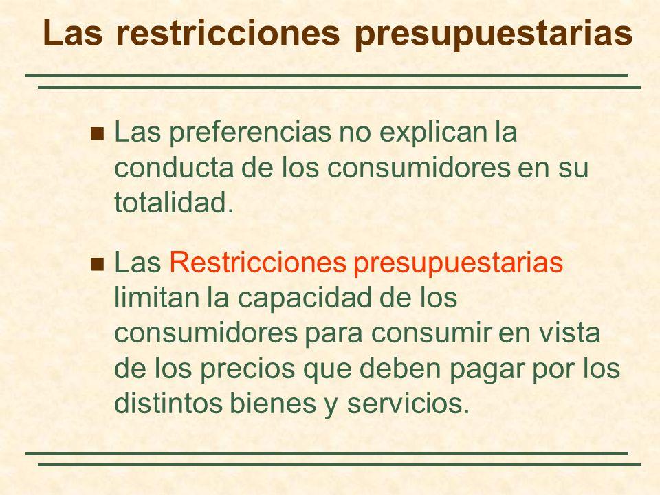 Las restricciones presupuestarias Las preferencias no explican la conducta de los consumidores en su totalidad. Las Restricciones presupuestarias limi