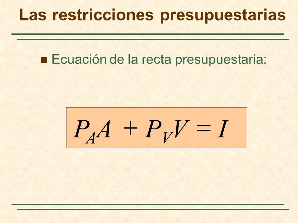 Ecuación de la recta presupuestaria: IPVVPVVPAAPAA Las restricciones presupuestarias