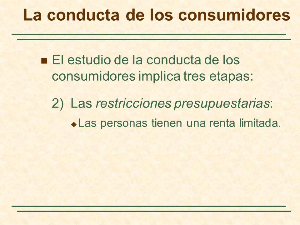 El estudio de la conducta de los consumidores implica tres etapas: 2)Las restricciones presupuestarias: Las personas tienen una renta limitada. La con