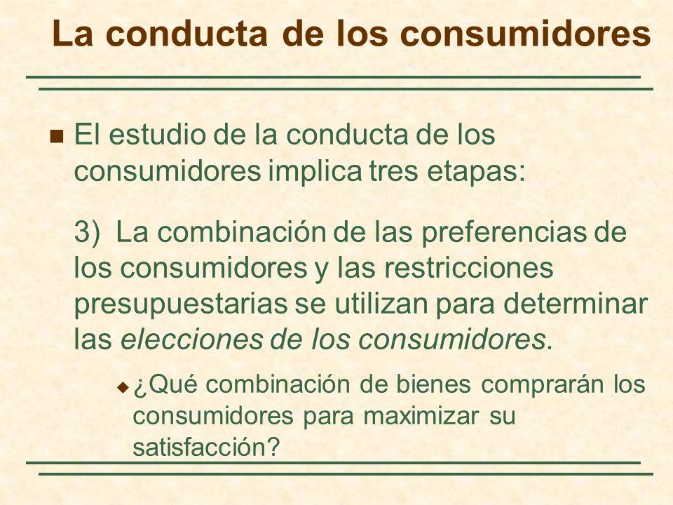 El estudio de la conducta de los consumidores implica tres etapas: 3) La combinación de las preferencias de los consumidores y las restricciones presu