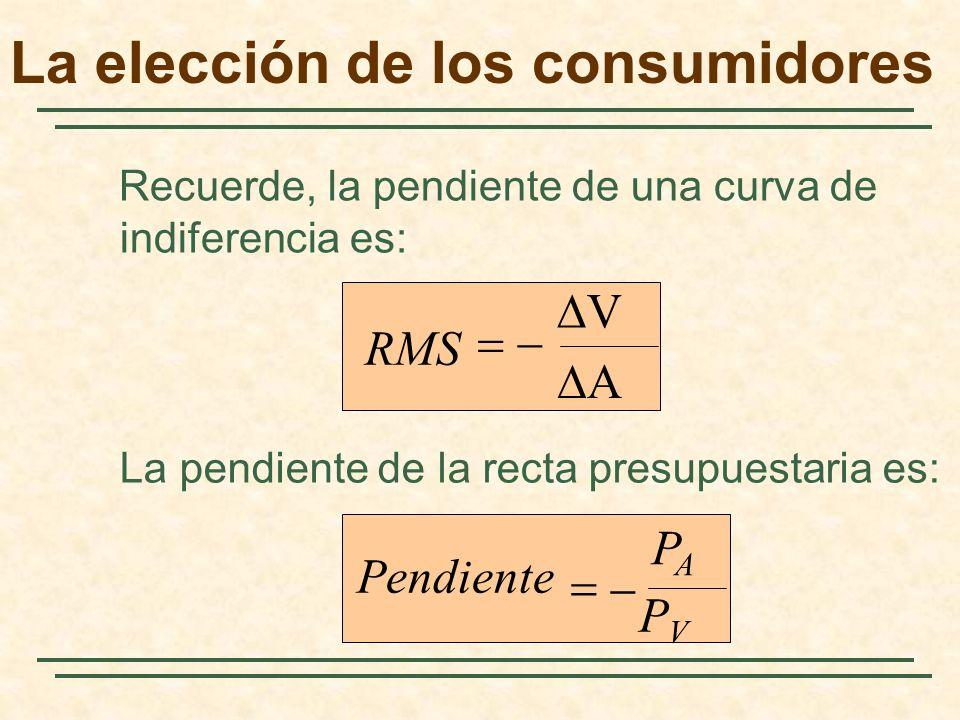 Recuerde, la pendiente de una curva de indiferencia es: RMS A V PVPV PAPA Pendiente La pendiente de la recta presupuestaria es: La elección de los con