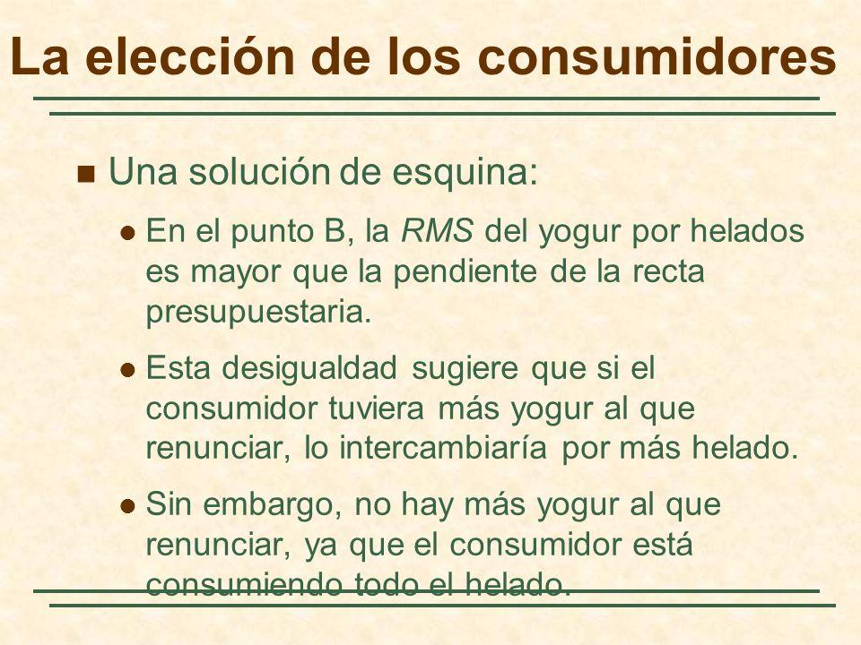 La elección de los consumidores Una solución de esquina: En el punto B, la RMS del yogur por helados es mayor que la pendiente de la recta presupuesta