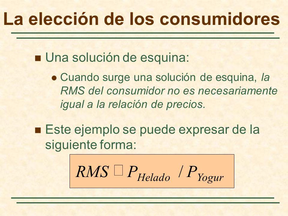 Una solución de esquina: Cuando surge una solución de esquina, la RMS del consumidor no es necesariamente igual a la relación de precios. Este ejemplo