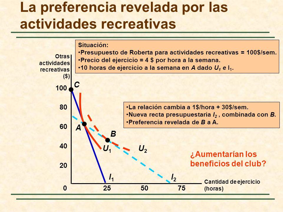 Cantidad de ejercicio (horas) La preferencia revelada por las actividades recreativas Otras actividades recreativas ($) 0 255075 20 40 60 80 100 l1l1