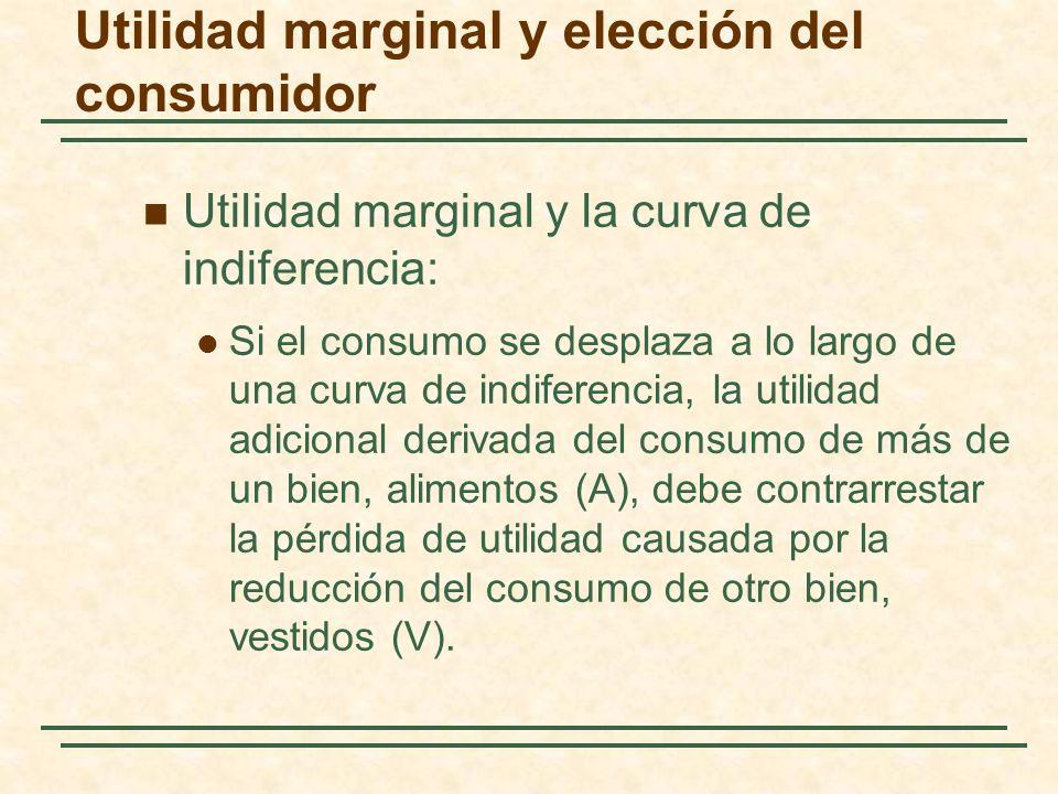 Utilidad marginal y la curva de indiferencia: Si el consumo se desplaza a lo largo de una curva de indiferencia, la utilidad adicional derivada del co