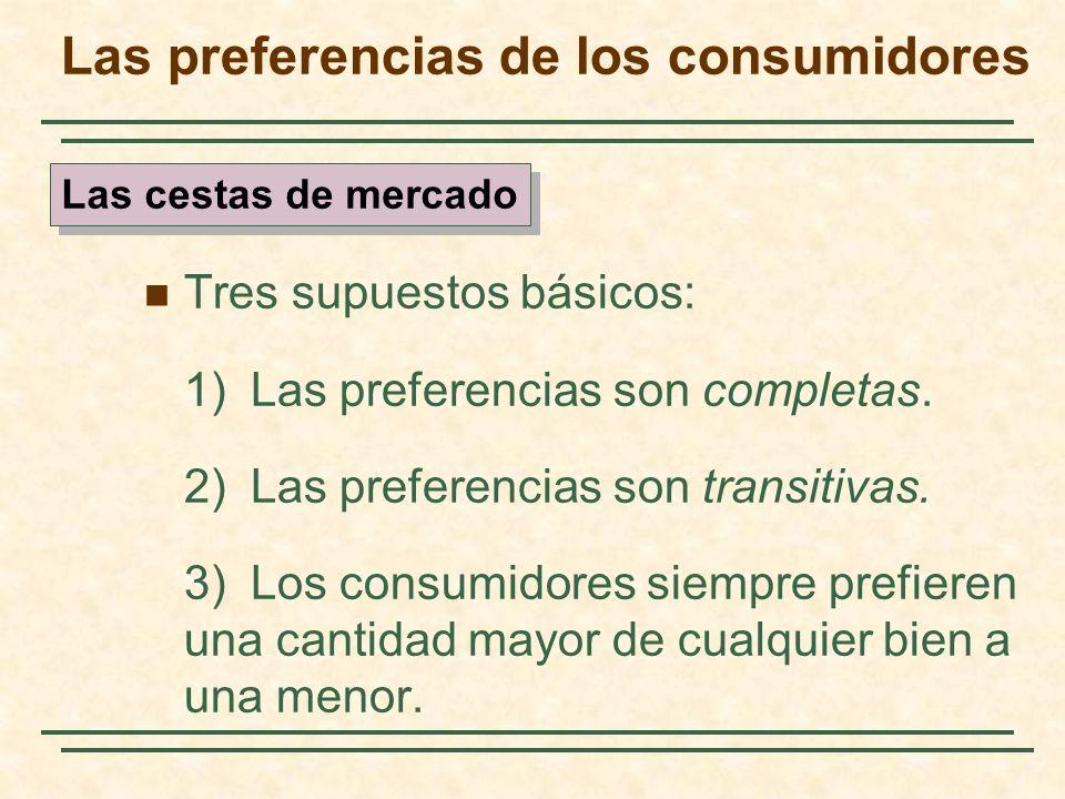 Las restricciones presupuestarias Las preferencias no explican la conducta de los consumidores en su totalidad.