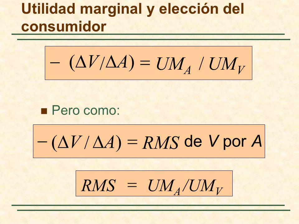 Pero como: /UM V UM A RMS Utilidad marginal y elección del consumidor UM V UM A // A) V de V por A RMS / V A)