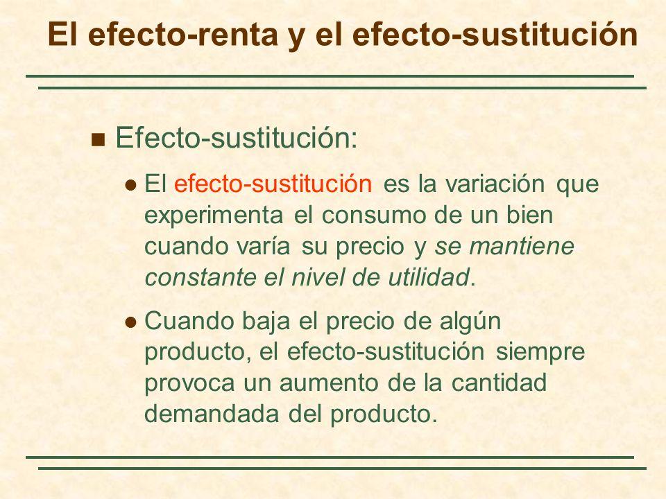 El efecto-renta y el efecto-sustitución Efecto-sustitución: El efecto-sustitución es la variación que experimenta el consumo de un bien cuando varía s