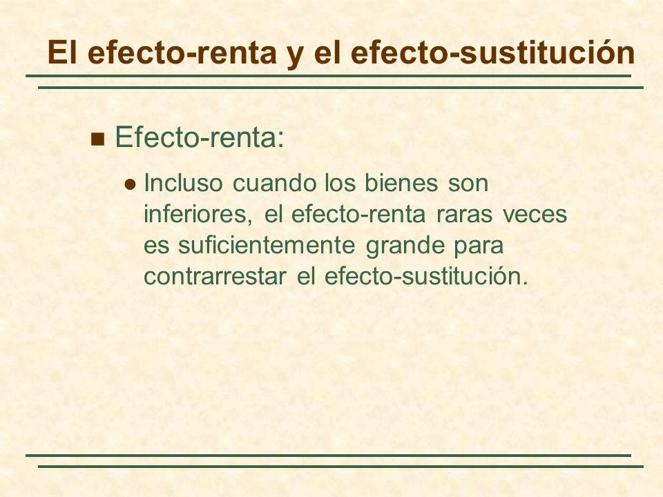 El efecto-renta y el efecto-sustitución Efecto-renta: Incluso cuando los bienes son inferiores, el efecto-renta raras veces es suficientemente grande