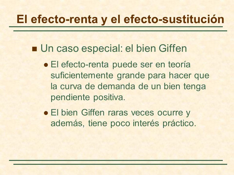 El efecto-renta y el efecto-sustitución Un caso especial: el bien Giffen El efecto-renta puede ser en teoría suficientemente grande para hacer que la