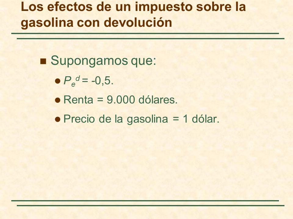 Los efectos de un impuesto sobre la gasolina con devolución Supongamos que: P e d = -0,5. Renta = 9.000 dólares. Precio de la gasolina = 1 dólar.