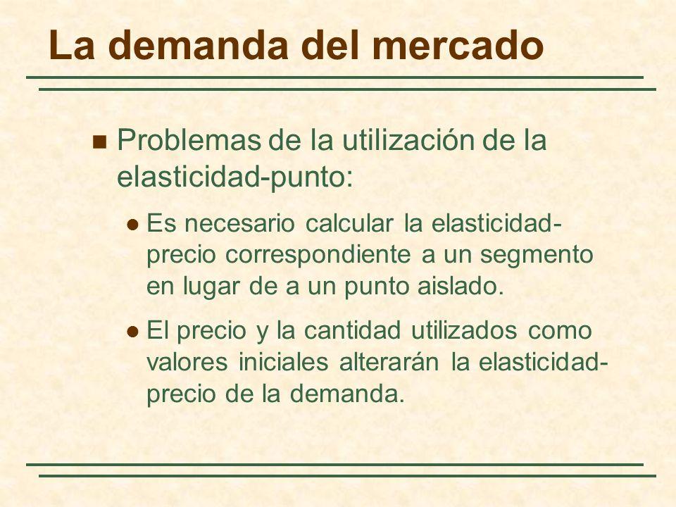 La demanda del mercado Problemas de la utilización de la elasticidad-punto: Es necesario calcular la elasticidad- precio correspondiente a un segmento