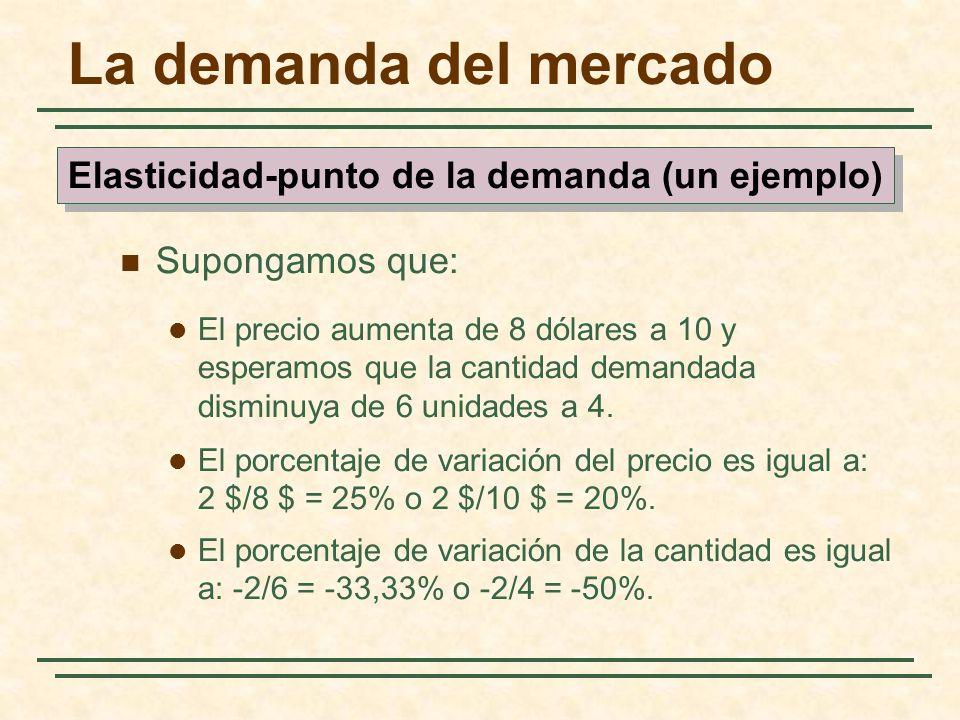 La demanda del mercado Supongamos que: El precio aumenta de 8 dólares a 10 y esperamos que la cantidad demandada disminuya de 6 unidades a 4. El porce