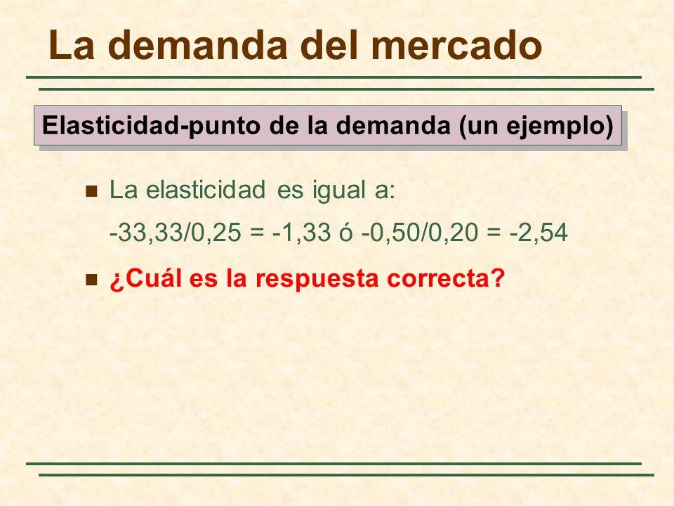 La demanda del mercado La elasticidad es igual a: -33,33/0,25 = -1,33 ó -0,50/0,20 = -2,54 ¿Cuál es la respuesta correcta? Elasticidad-punto de la dem